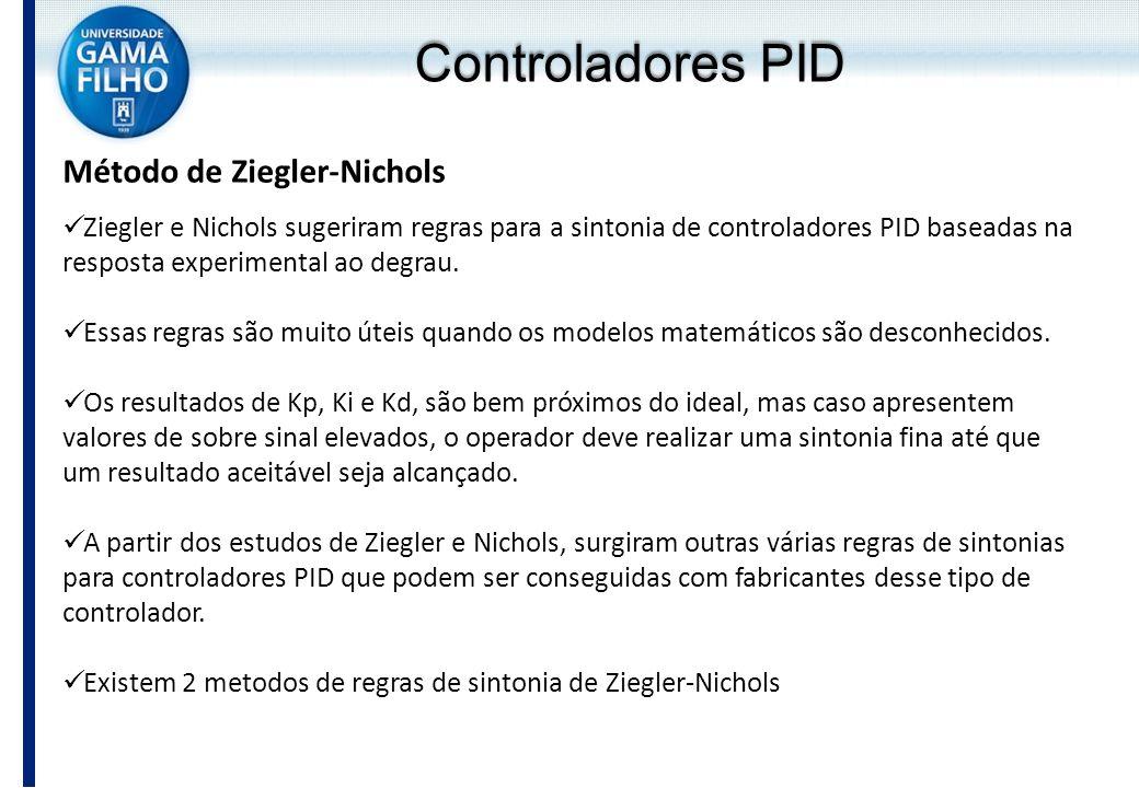 Controladores PID Método de Ziegler-Nichols