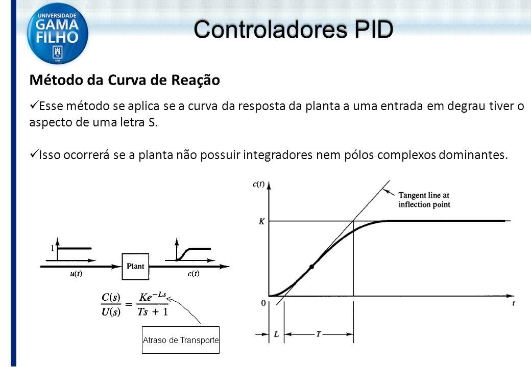 Controladores PID Método da Curva de Reação
