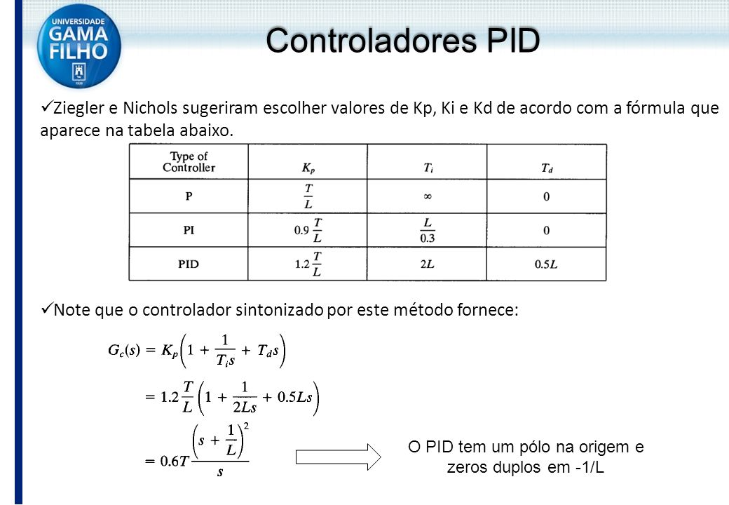 O PID tem um pólo na origem e zeros duplos em -1/L