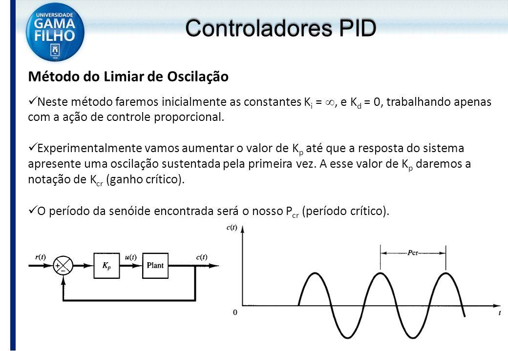 Controladores PID Método do Limiar de Oscilação