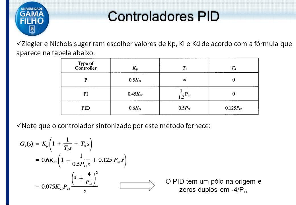 O PID tem um pólo na origem e zeros duplos em -4/Pcr