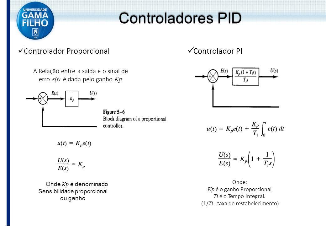 Controladores PID Controlador Proporcional Controlador PI