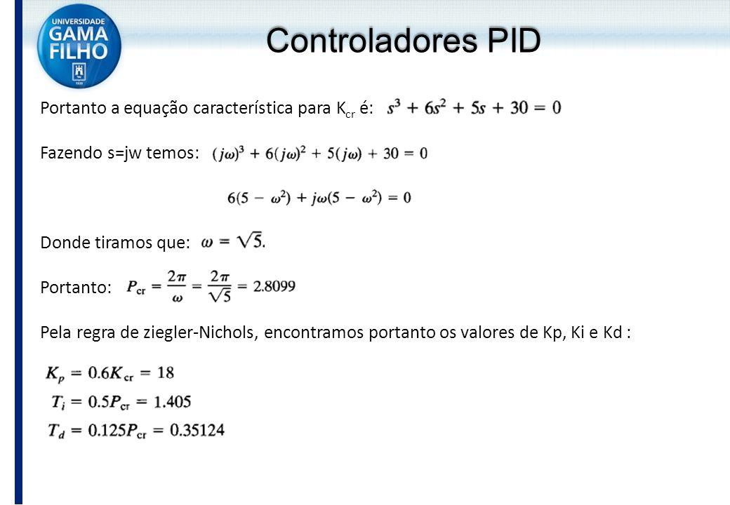 Controladores PID Portanto a equação característica para Kcr é: