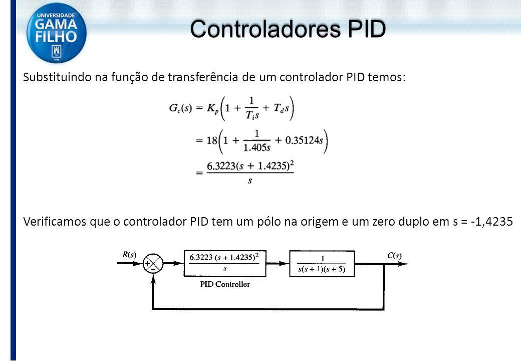 Controladores PID Substituindo na função de transferência de um controlador PID temos: