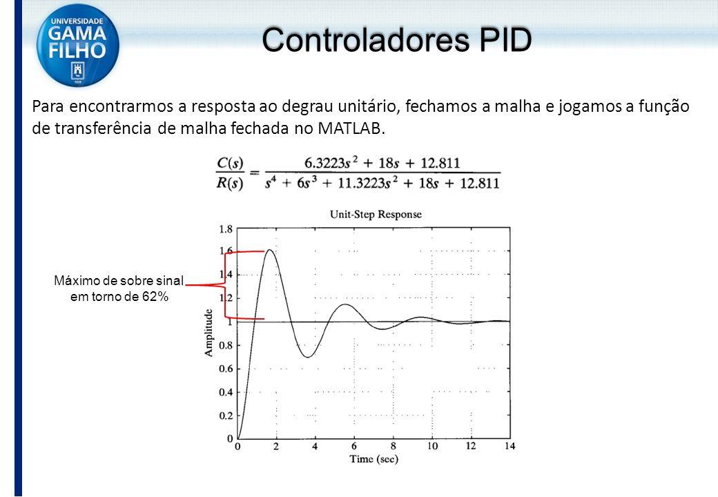 Controladores PID Para encontrarmos a resposta ao degrau unitário, fechamos a malha e jogamos a função de transferência de malha fechada no MATLAB.