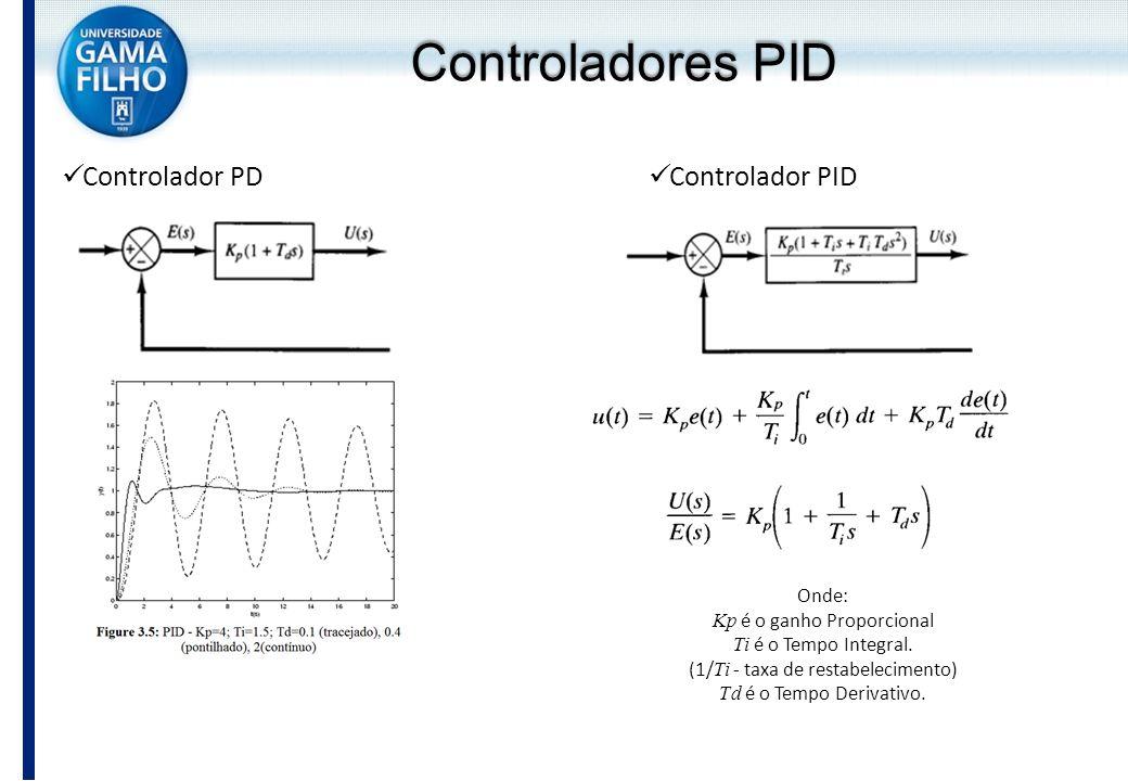 Controladores PID Controlador PD Controlador PID Onde: