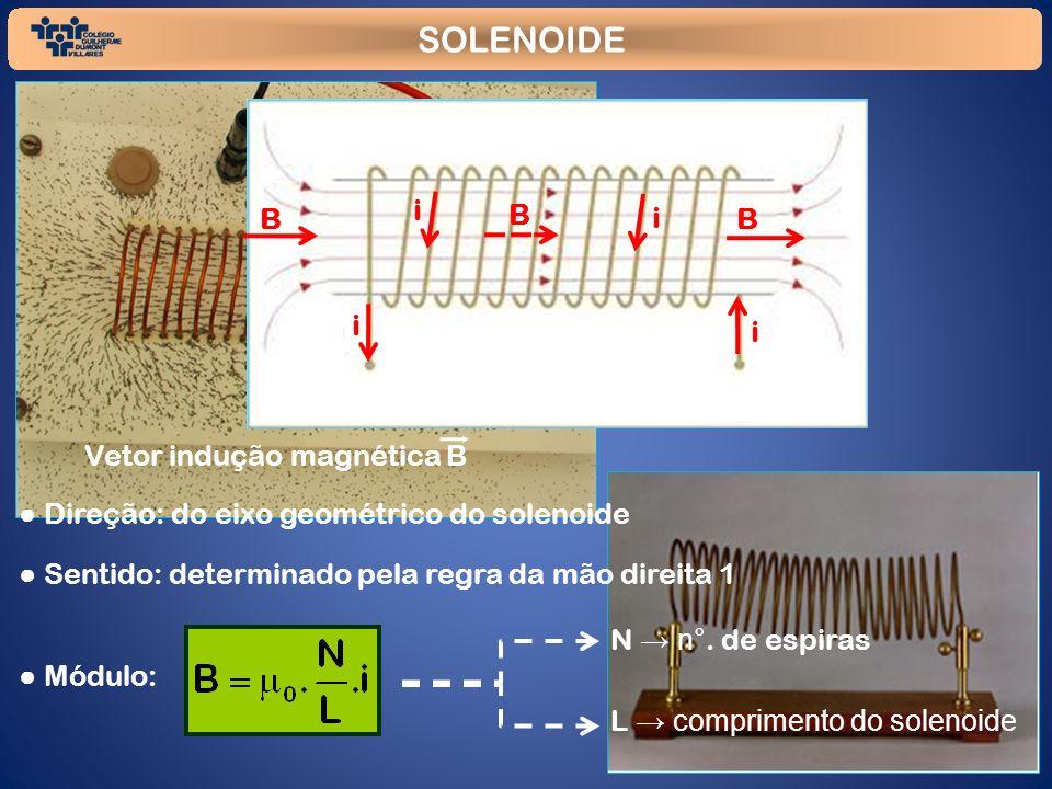 SOLENOIDE i B B i B i i Vetor indução magnética B