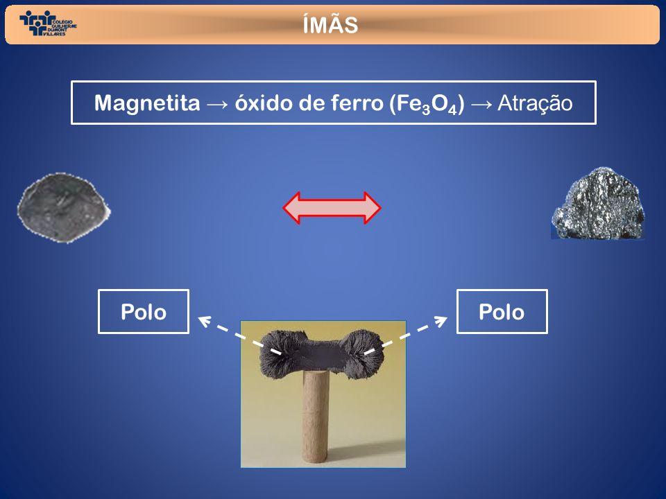 Magnetita → óxido de ferro (Fe3O4) → Atração
