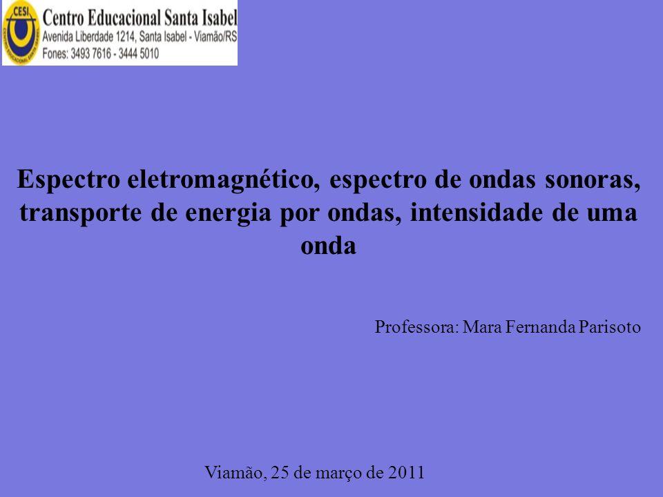 Espectro eletromagnético, espectro de ondas sonoras, transporte de energia por ondas, intensidade de uma onda