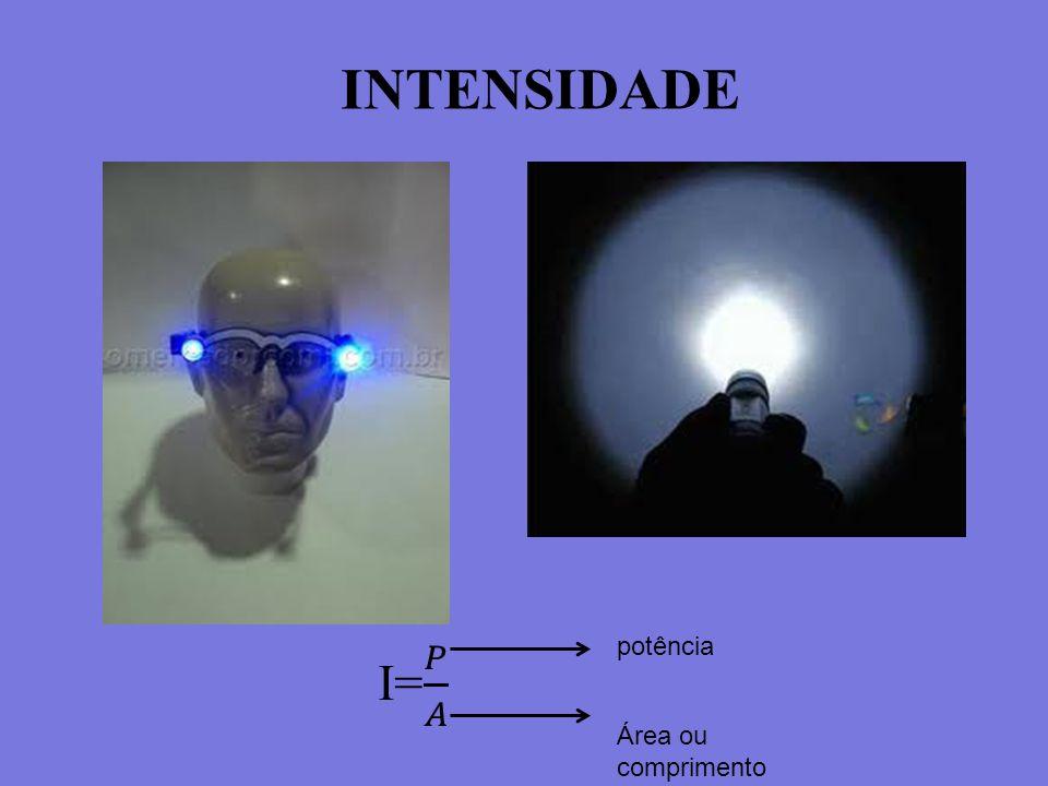 INTENSIDADE potência I= 𝑃 𝐴 Área ou comprimento