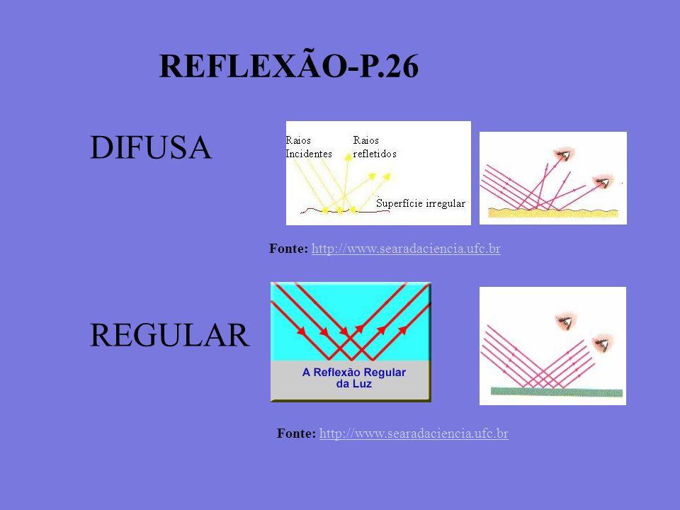 REFLEXÃO-P.26 DIFUSA REGULAR Fonte: http://www.searadaciencia.ufc.br