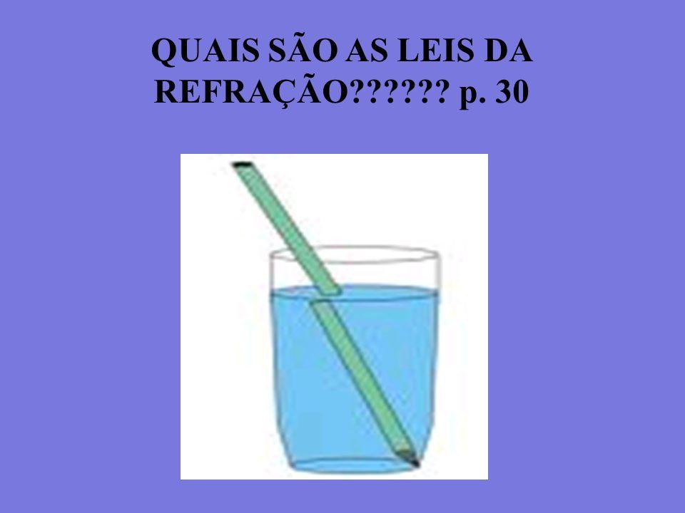 QUAIS SÃO AS LEIS DA REFRAÇÃO p. 30
