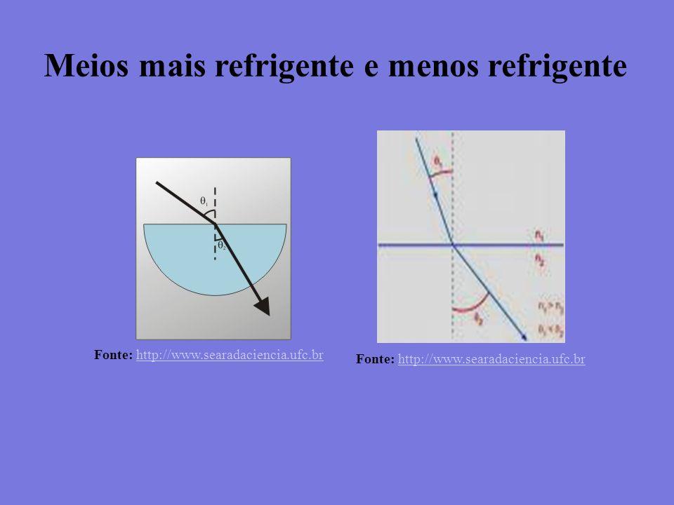 Meios mais refrigente e menos refrigente