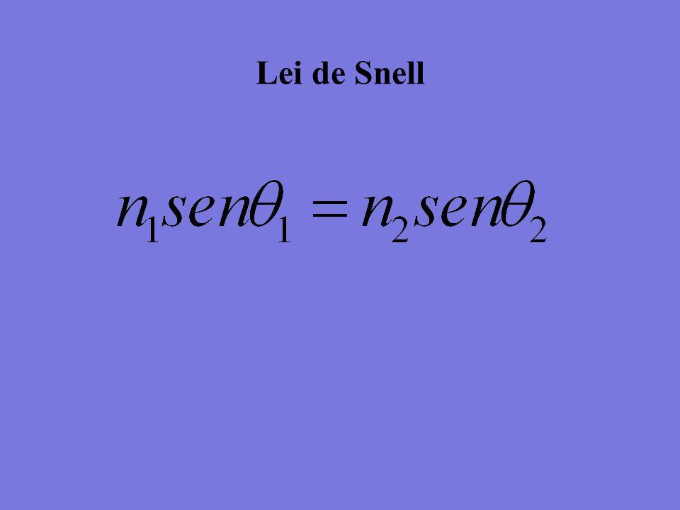 Lei de Snell