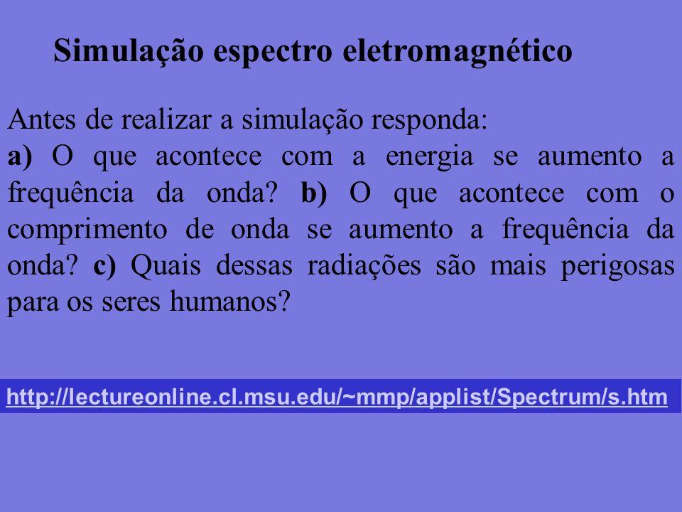 Simulação espectro eletromagnético
