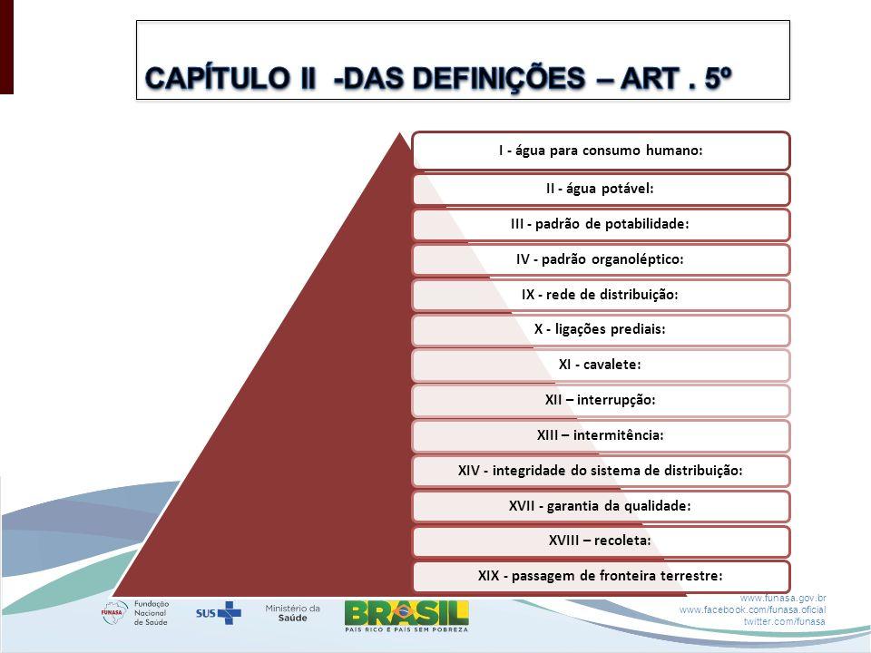 CAPÍTULO II -DAS DEFINIÇÕES – ART . 5º