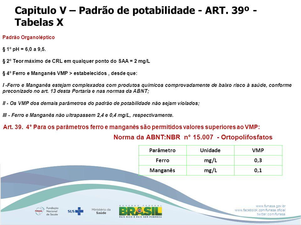 Capitulo V – Padrão de potabilidade - ART. 39º - Tabelas X