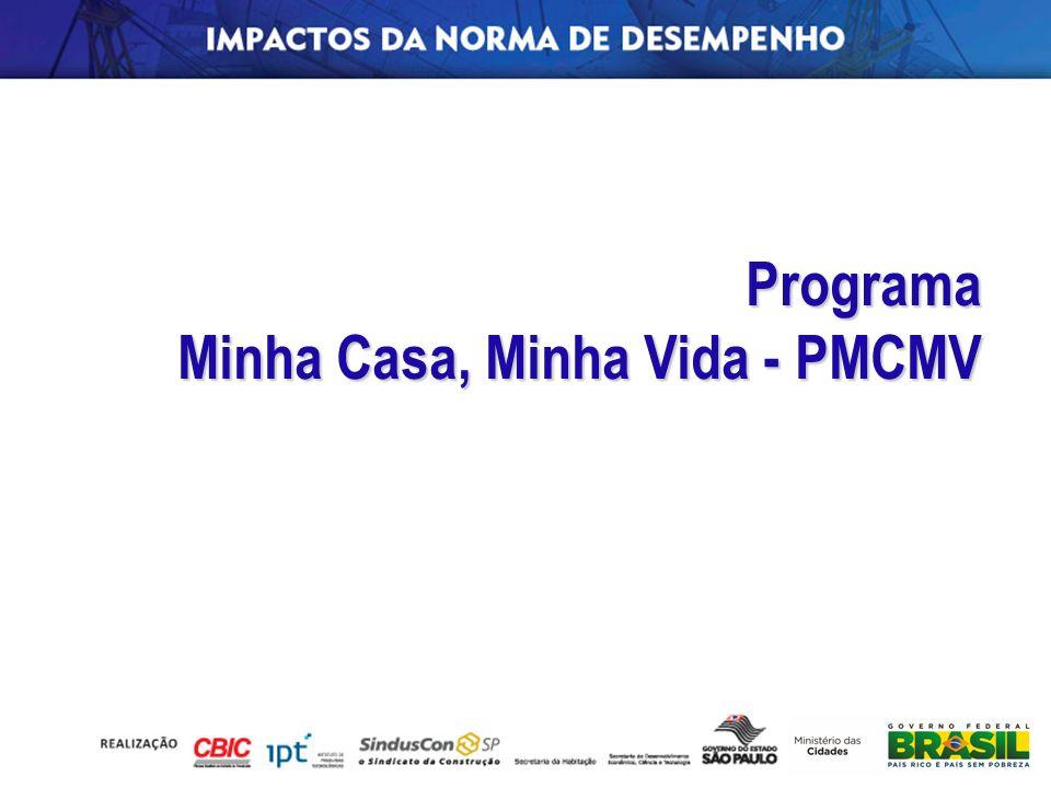 Programa Minha Casa, Minha Vida - PMCMV