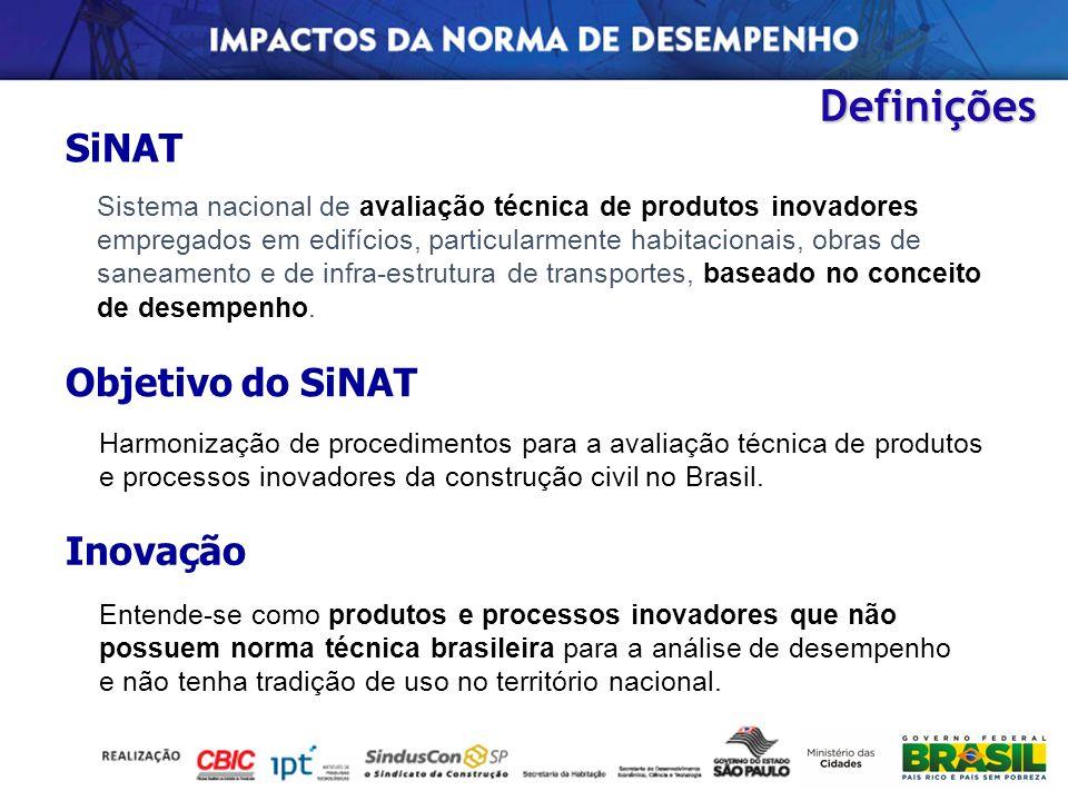 Definições SiNAT Objetivo do SiNAT Inovação