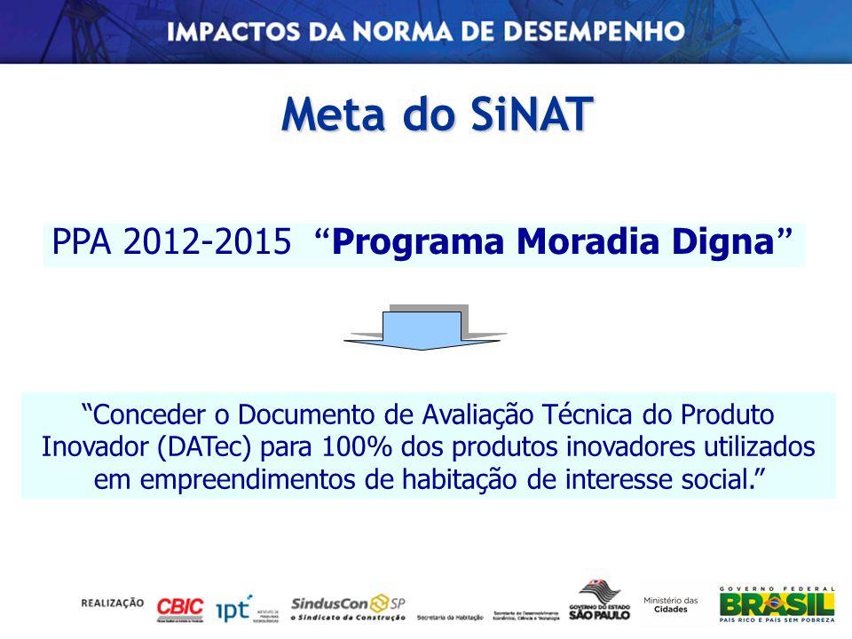 Meta do SiNAT PPA 2012-2015 Programa Moradia Digna