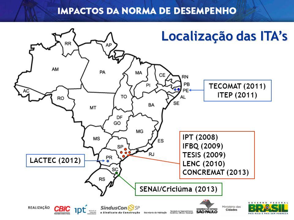 Localização das ITA's TECOMAT (2011) ITEP (2011) IPT (2008)