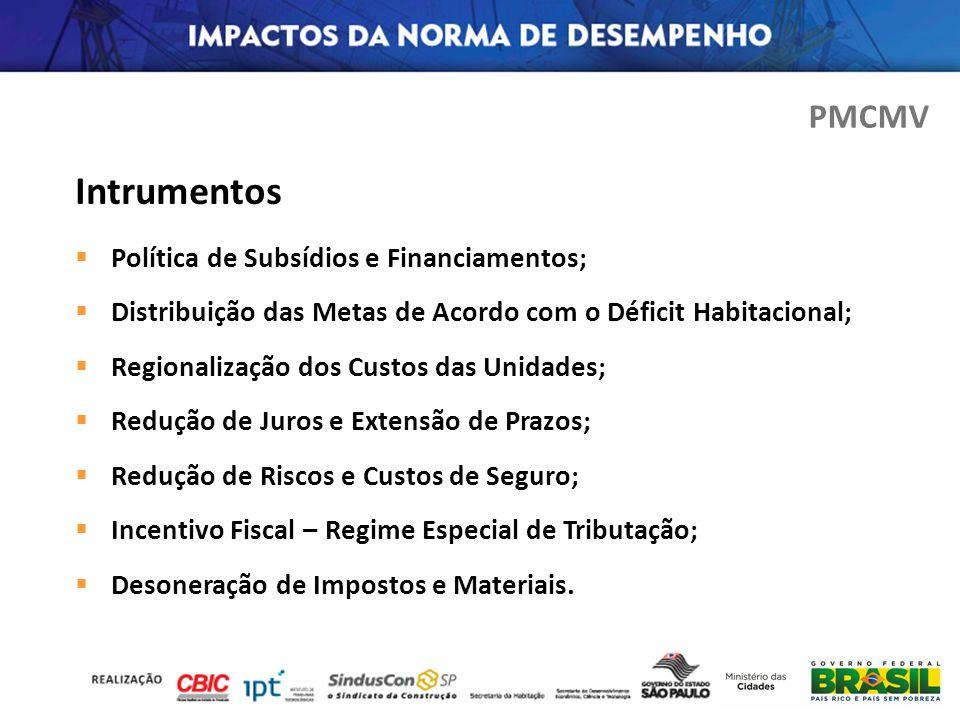 Intrumentos PMCMV Política de Subsídios e Financiamentos;