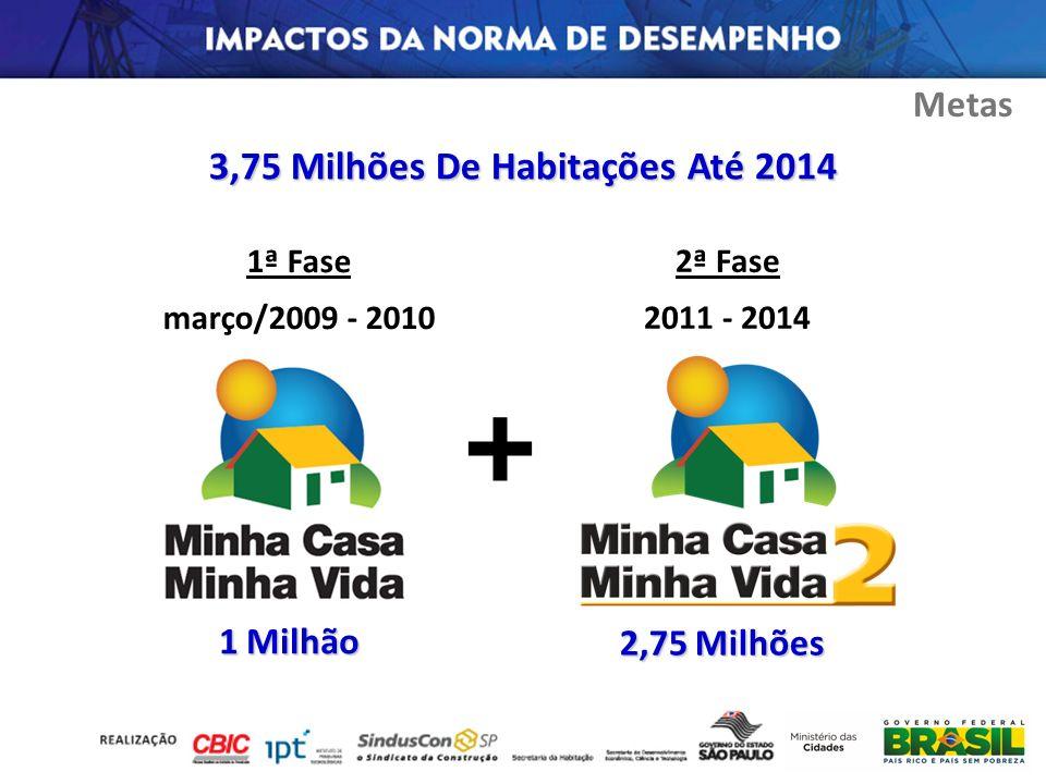 3,75 Milhões De Habitações Até 2014