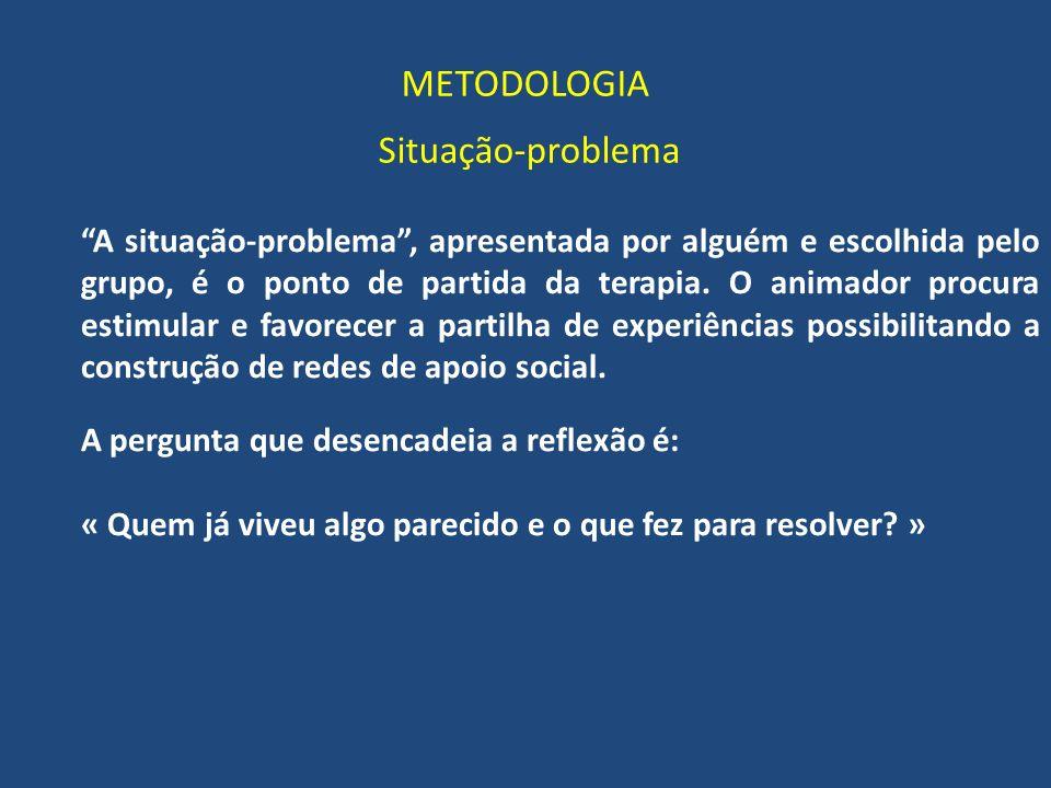METODOLOGIA Situação-problema