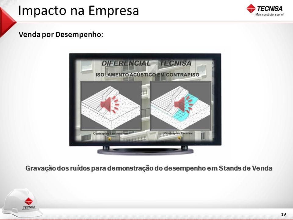 Gravação dos ruídos para demonstração do desempenho em Stands de Venda