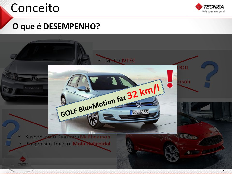 Conceito O que é DESEMPENHO GOLF BlueMotion faz 32 km/l Motor IVTEC