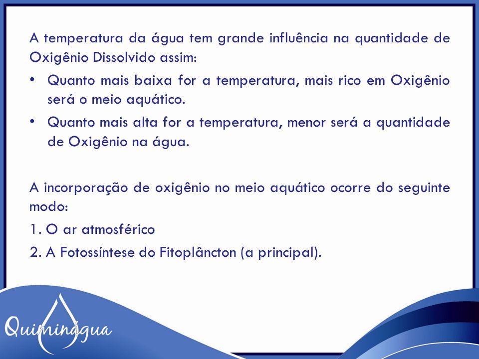 A temperatura da água tem grande influência na quantidade de Oxigênio Dissolvido assim: