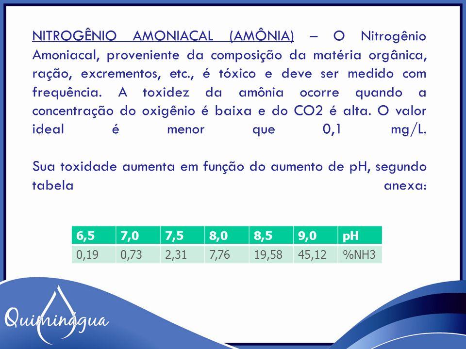 Nitrogênio Amoniacal (Amônia) – O Nitrogênio Amoniacal, proveniente da composição da matéria orgânica, ração, excrementos, etc., é tóxico e deve ser medido com frequência. A toxidez da amônia ocorre quando a concentração do oxigênio é baixa e do CO2 é alta. O valor ideal é menor que 0,1 mg/L. Sua toxidade aumenta em função do aumento de pH, segundo tabela anexa: