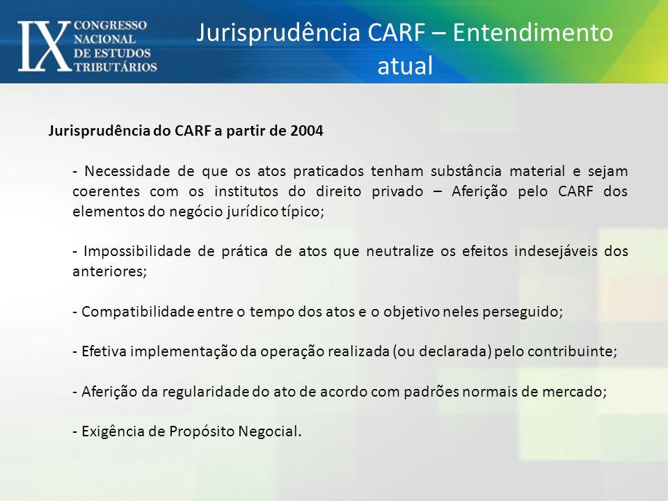 Jurisprudência CARF – Entendimento atual