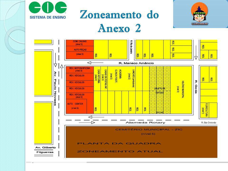Zoneamento do Anexo 2