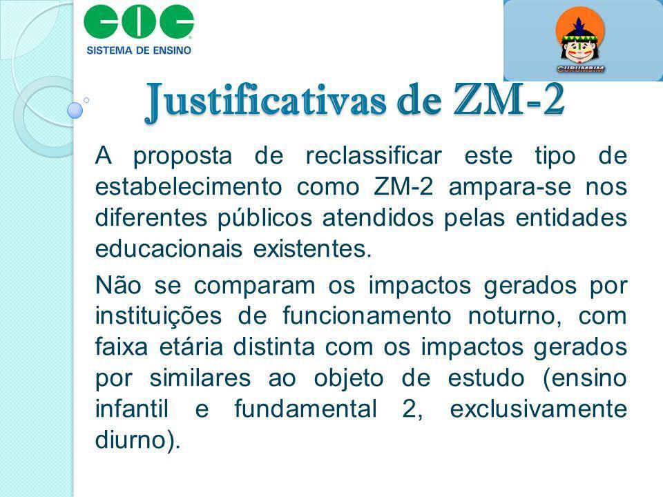 Justificativas de ZM-2