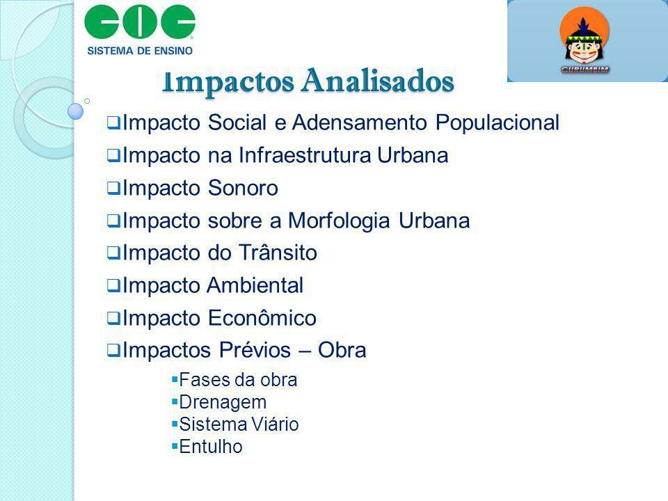 Impactos Analisados Impacto Social e Adensamento Populacional