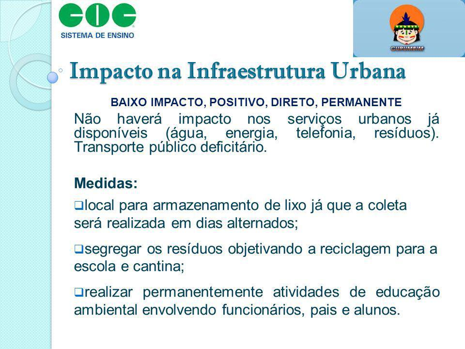 Impacto na Infraestrutura Urbana