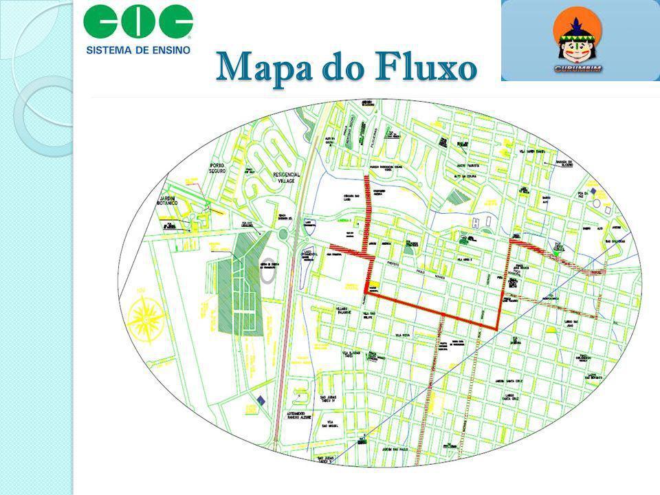 Mapa do Fluxo