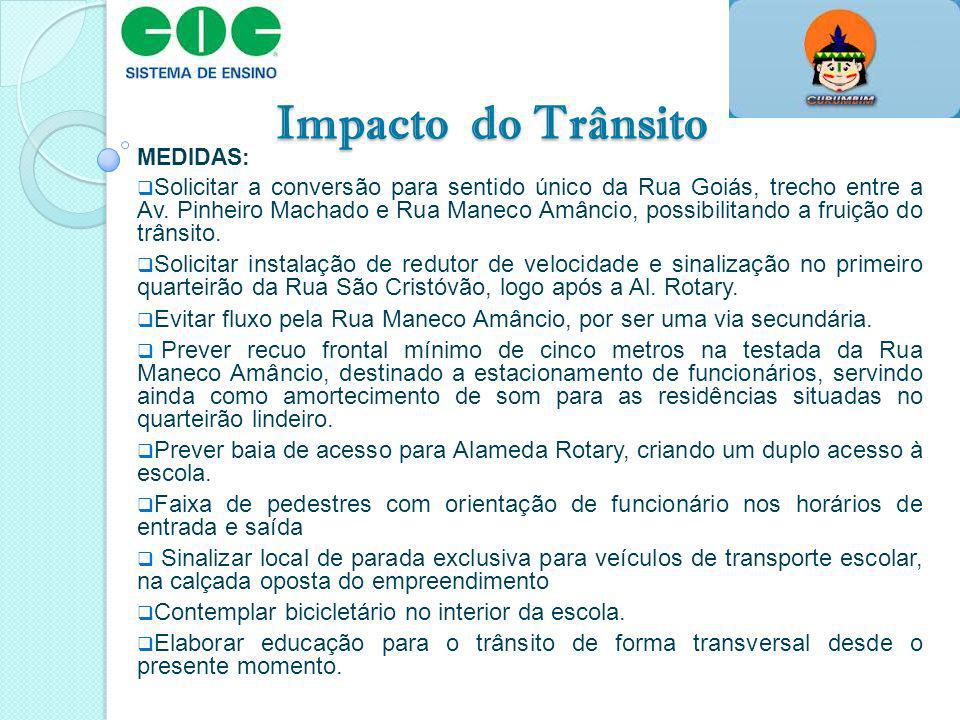 Impacto do Trânsito MEDIDAS: