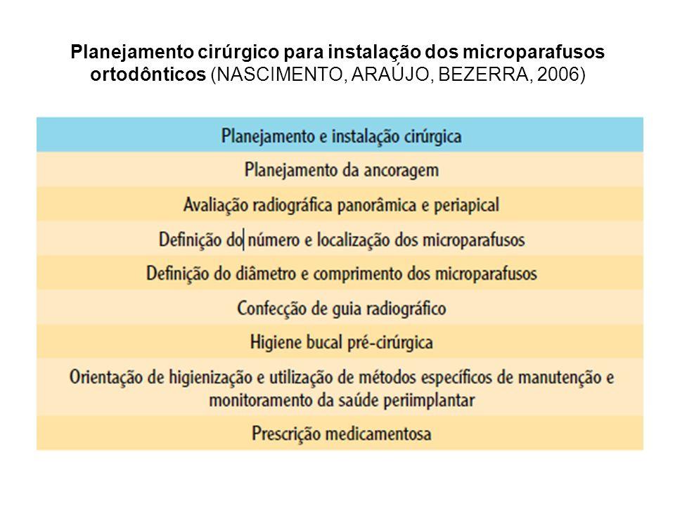 Planejamento cirúrgico para instalação dos microparafusos ortodônticos (NASCIMENTO, ARAÚJO, BEZERRA, 2006)