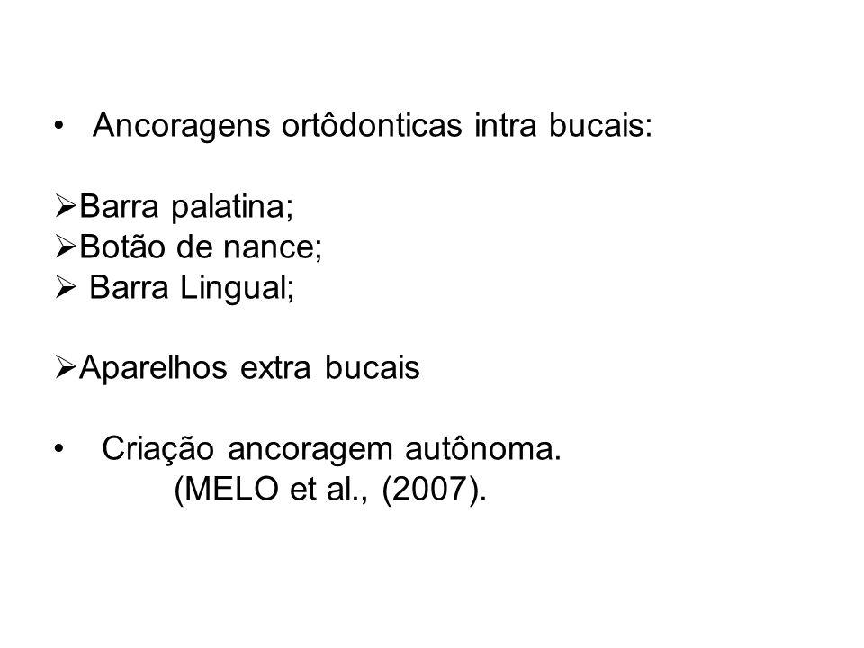Ancoragens ortôdonticas intra bucais: