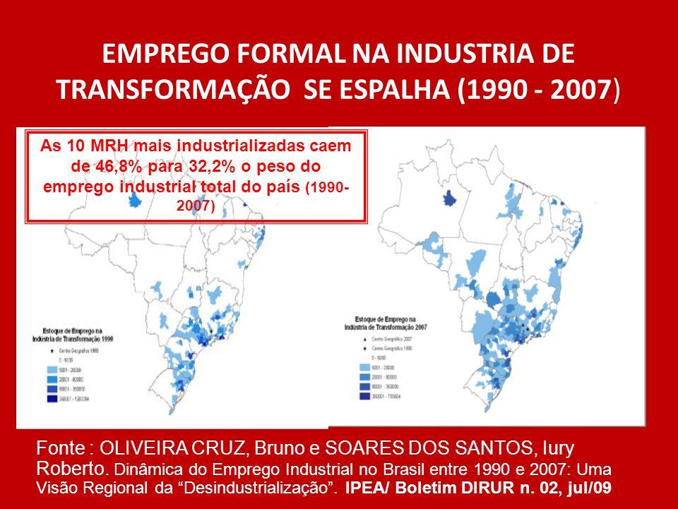 EMPREGO FORMAL NA INDUSTRIA DE TRANSFORMAÇÃO SE ESPALHA (1990 - 2007)