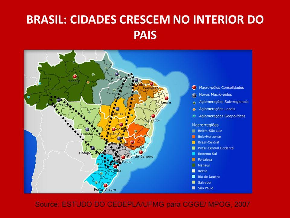 BRASIL: CIDADES CRESCEM NO INTERIOR DO PAIS