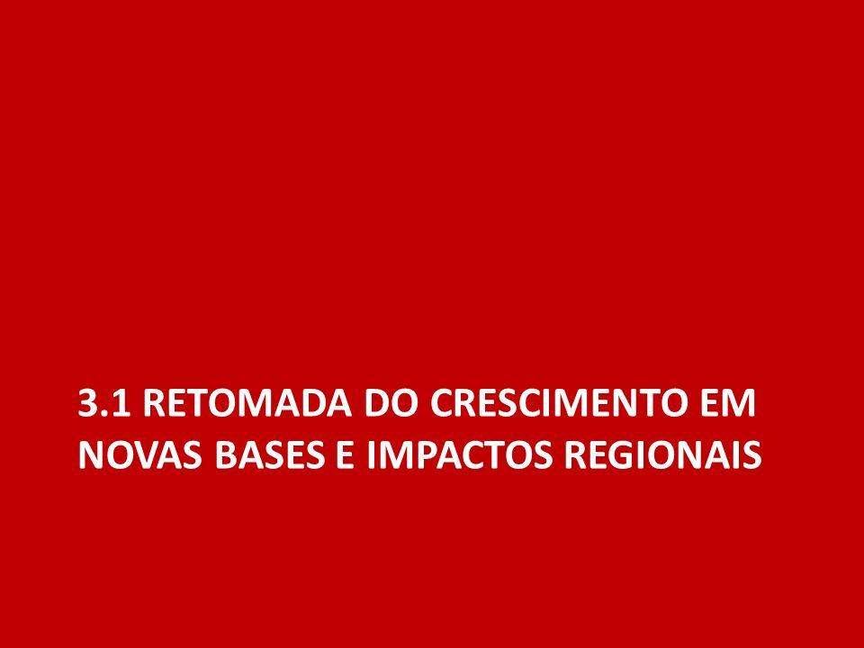 3.1 RETOMADA DO CRESCIMENTO EM NOVAS BASES E IMPACTOS REGIONAIS