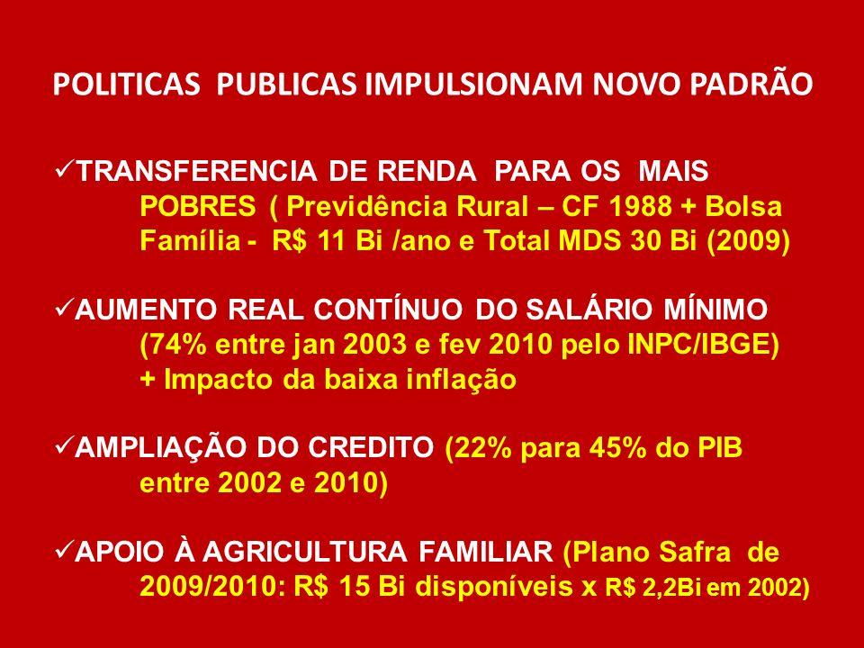 POLITICAS PUBLICAS IMPULSIONAM NOVO PADRÃO