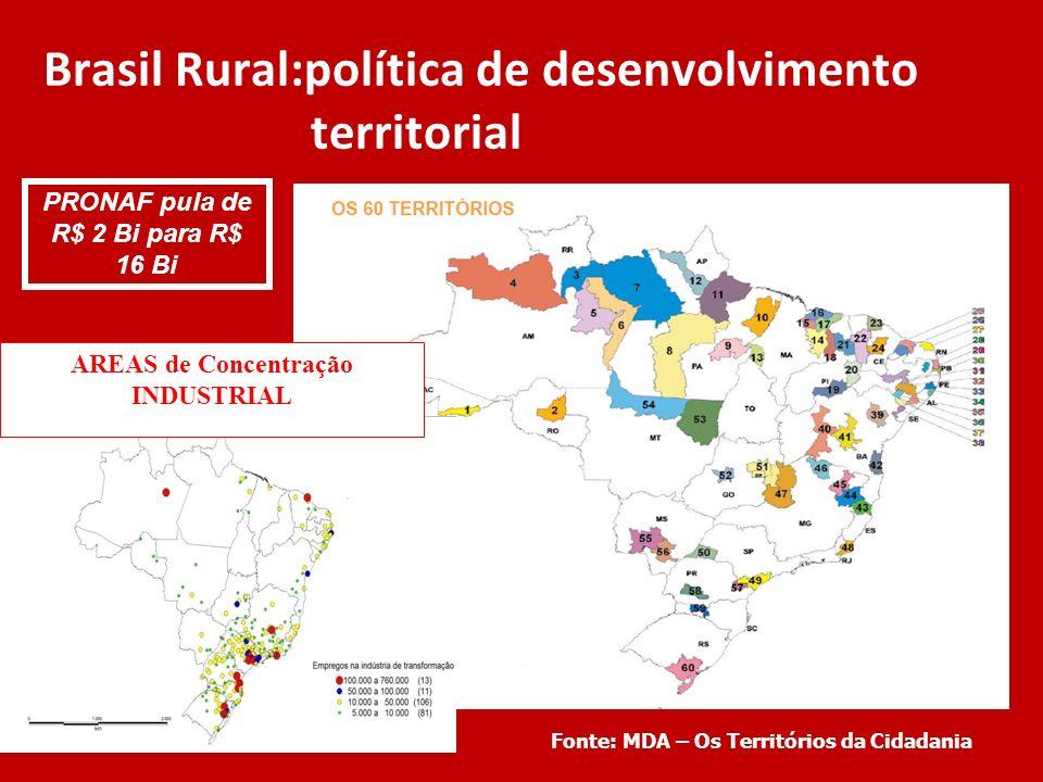 Brasil Rural:política de desenvolvimento territorial
