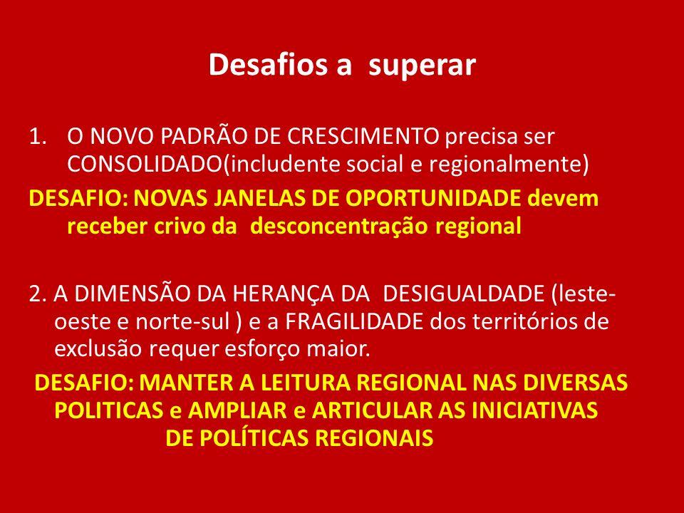 Desafios a superar O NOVO PADRÃO DE CRESCIMENTO precisa ser CONSOLIDADO(includente social e regionalmente)