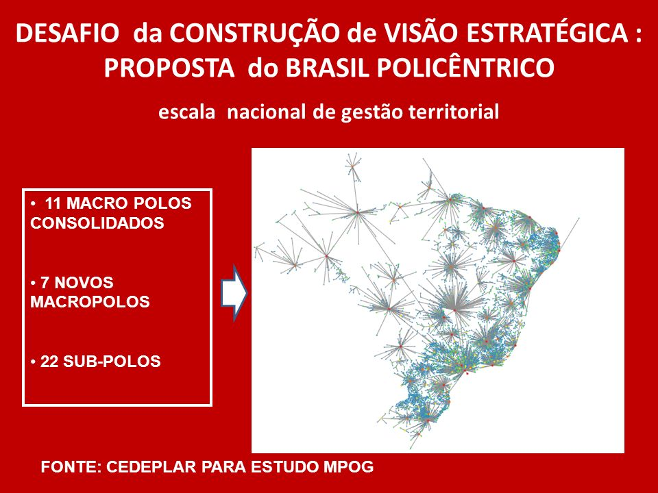 DESAFIO da CONSTRUÇÃO de VISÃO ESTRATÉGICA : PROPOSTA do BRASIL POLICÊNTRICO escala nacional de gestão territorial