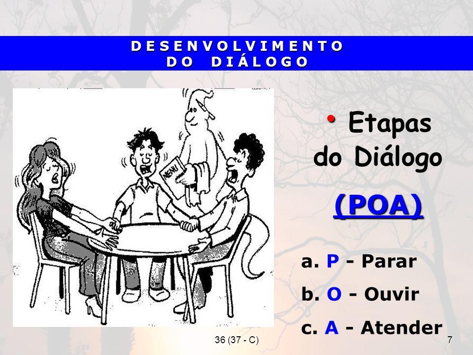Etapas do Diálogo (POA) a. P - Parar b. O - Ouvir c. A - Atender