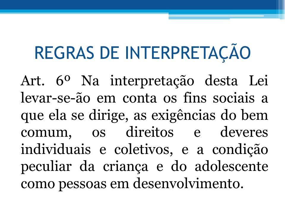 REGRAS DE INTERPRETAÇÃO